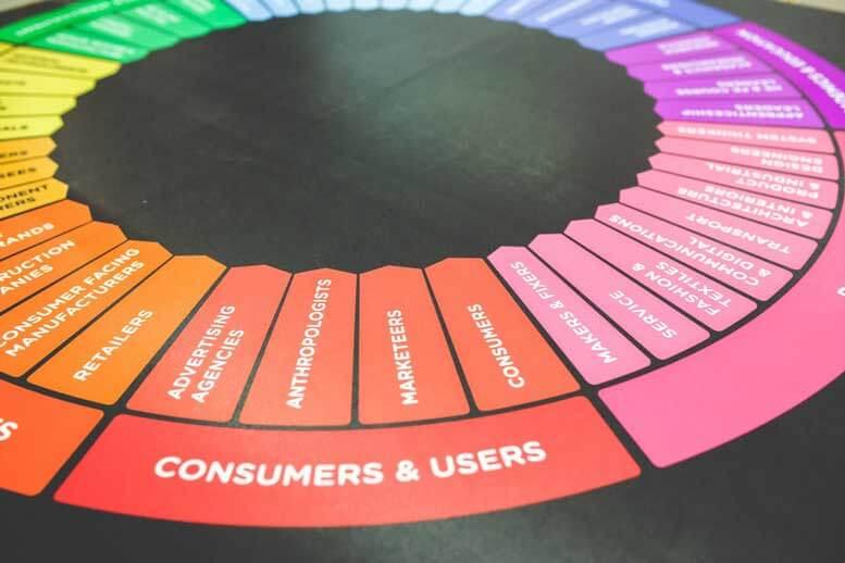 Imagen de marca - Colores corporativos